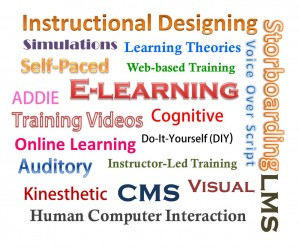 a colorful image resembling a tag cloud containing keywords for e-learning services India