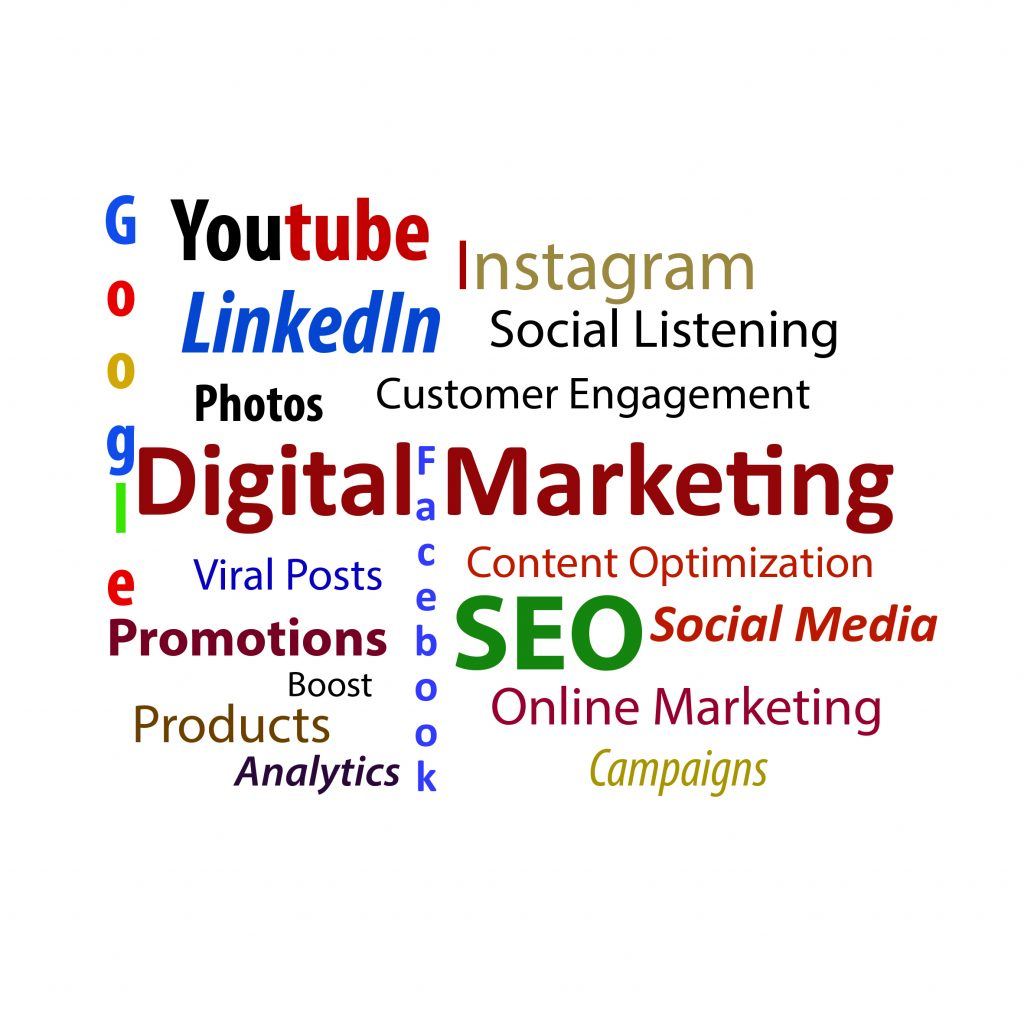 A tag cloud collage displaying Digital marketing terms and buzzwords.