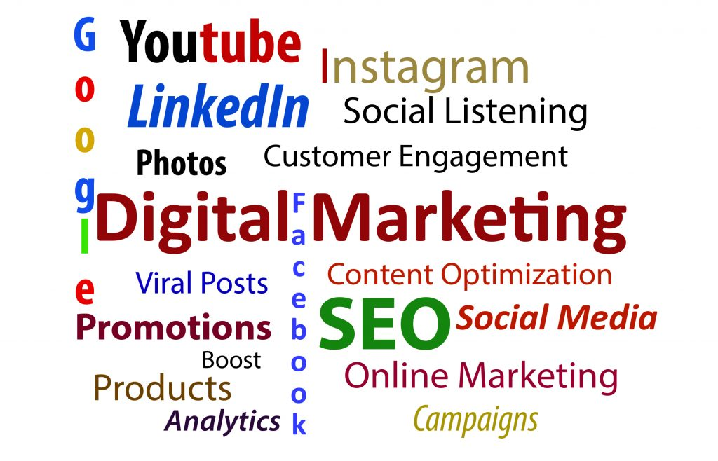 A tag cloud displaying Digital marketing terms and buzzwords.
