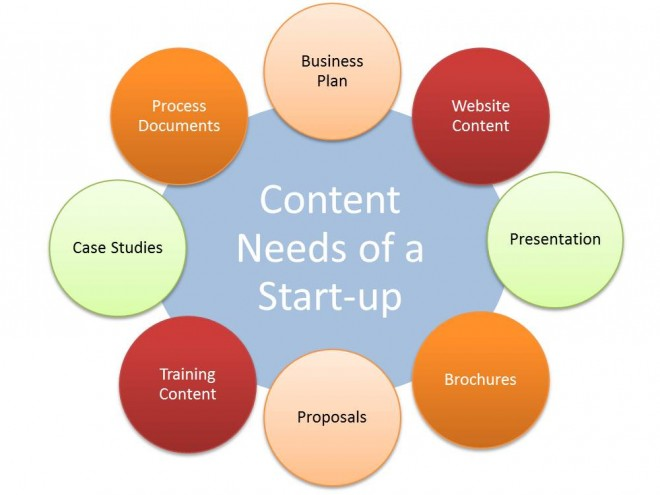 buy a business plan online Business plan, business plan how-to, business plan template, creating a business plan, starting my business plan, writing a business plan futurpreneur canada's start-up program takes your passion and turns it into a reality.