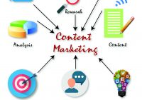 an illustration depicting the elements of content marketing: target, analysis, research, content creation, platfroms and channels, feedback.