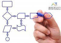 Image of a flowchart drawn using pen. Representative image for Technical-Writing-Training-Lucknow-India-by-Ascezen-Consulting