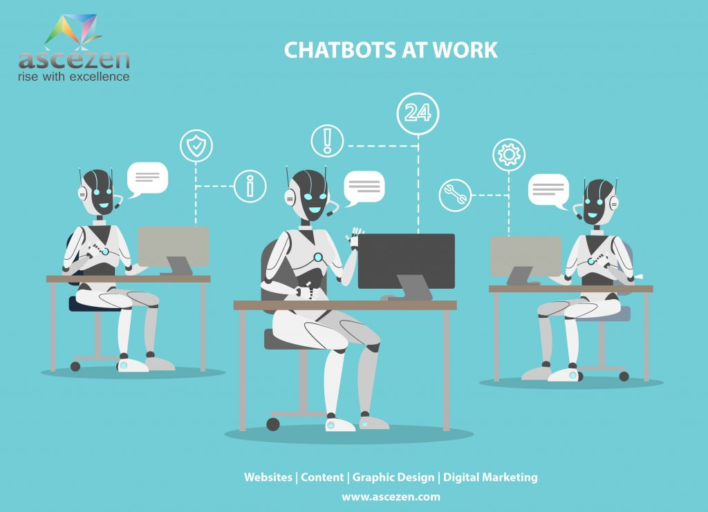 Pic shows Chatbots or robots chatting on desktops. Content for chatbots is created by Ascezen Consulting Lucknow India