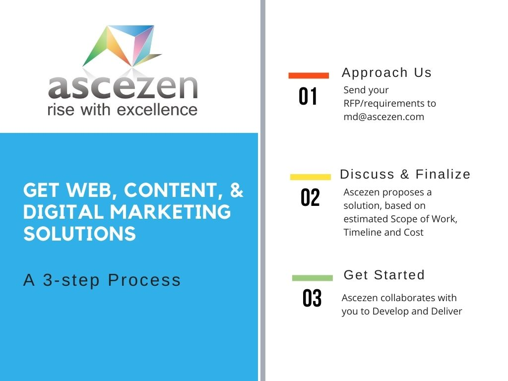 Image showing the list of three stages of getting content solutions from Ascezen Consulting: Approach, Discuss & Finalize, and get solutions developed.